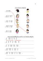 โยงเส้น-เรียงประโยค.pdf