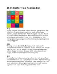 16 indikator tipe kepribadian.docx