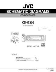 Auto radio JVC KD-G309.pdf