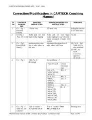 Copy of Discrepancies in CAMTECH Coaching Manual.doc