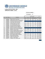 Calificaciones 8A.xls