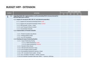 MFP Exetnsion workplan and progress status_18 October.xlsx