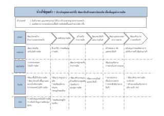 value chain ราชบุรี.pdf